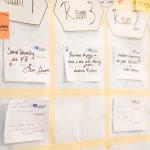 Post-Its mit Notizen vom HRcamp 2019